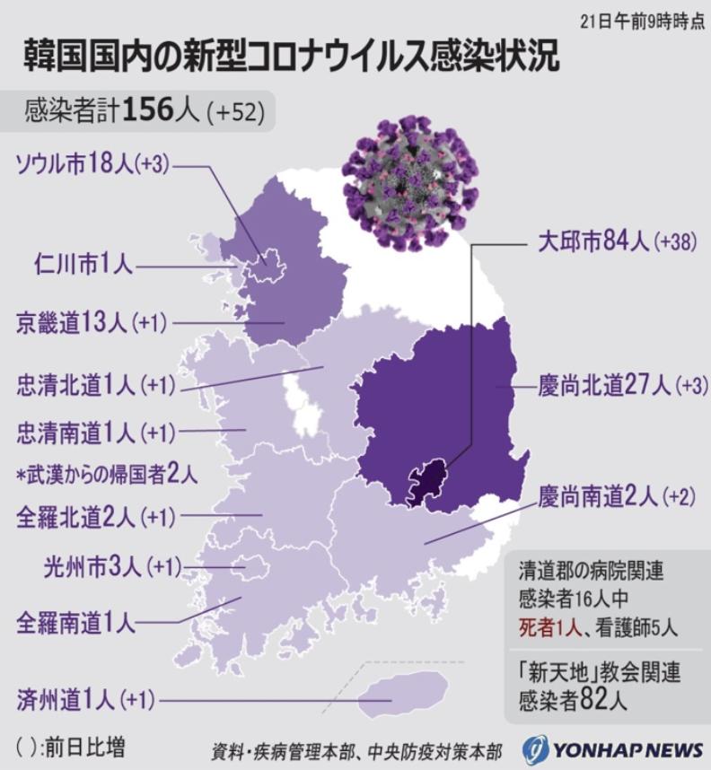 韓国の感染者状況