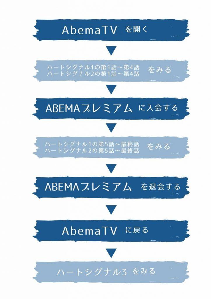 ハートシグナル全話を無料で見るテクニック【4STEP】